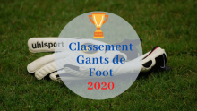 Meilleurs gants de gardien de foot – Guide d'achat (2020)
